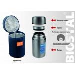 Термос суповой широкое горло с термочехлом 0,7л NRP-700 (BIOSTAL)